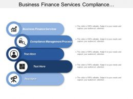 Business Finance Services Compliance Management Process Online Business Cpb