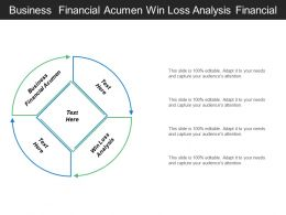 Business Financial Acumen Win Loss Analysis Financial Performance
