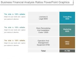 Business Financial Analysis Ratios Powerpoint Graphics