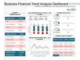 Business Financial Trend Analysis Dashboard