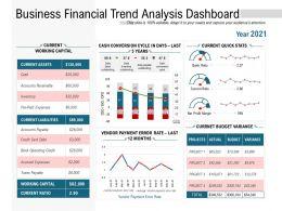 Business Financial Trend Analysis Dashboard