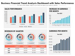 Business Financial Trend Analysis Dashboard With Sales Performance