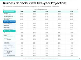 Business Financials With Five Year Projections Beginning Balance Ppt Presentation Visuals