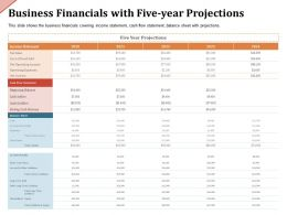 Business Financials With Five Year Projections Beginning Ppt Powerpoint Presentation Files