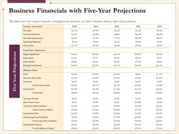 Business Financials With Five Year Projections Net Sales Ppt Powerpoint Presentation Layout Ideas