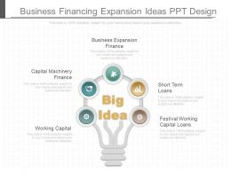 Business Financing Expansion Ideas Ppt Design