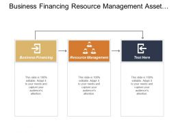 Business Financing Resource Management Asset Management Infrastructure Globalization Cpb