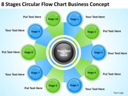 Business Flow Chart 8 Stages Circular Concept Powerpoint Slides