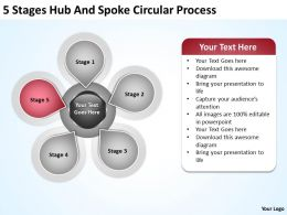 Business Flow Charts Examples 5 Stages Hub And Spoke Circualr Process Powerpoint Slides