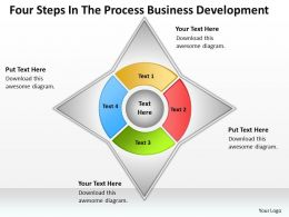 Business Flow Charts Examples Development Powerpoint Templates PPT Backgrounds For Slides