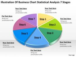 Business Flow Charts Examples Of Statistical Analysis 7 Stages Powerpoint Templates