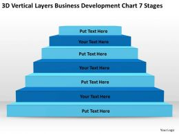 Business Flow Diagram Development Chart 7 Stages Powerpoint Templates PPT Backgrounds For Slides