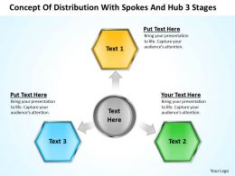 Business Flow Diagram Example Of Distribution With Spokes And Hub 3 Stages Powerpoint Templates