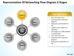 Business Flow Diagram Example Of Networking 6 Stages Powerpoint Templates