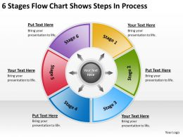 Business Flow Diagrams 6 Stages Chart Shows Steps Process Powerpoint Slides