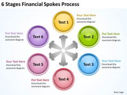 Business Flow Diagrams Financial Spokes Process Powerpoint Templates PPT Backgrounds For Slides