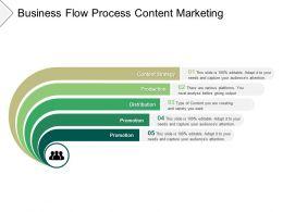 Business Flow Process Content Marketing