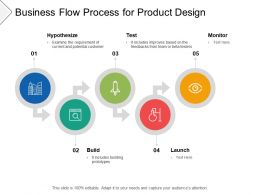 Business Flow Process For Product Design