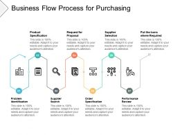 Business Flow Process For Purchasing