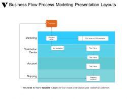 Business Flow Process Modeling Presentation Layouts