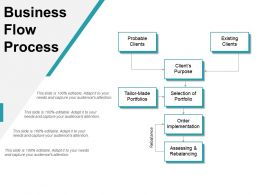 Business Flow Process Sample Of Ppt Presentation