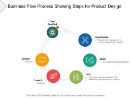 Business Flow Process Showing Steps For Product Design