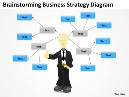 Business Flowchart Brainstorming Strategy Diagram Powerpoint Slides