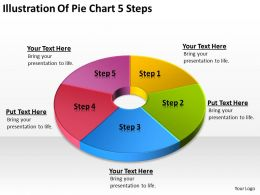 Business Flowchart Examples Illustration Of Pie 5 Steps Powerpoint Templates