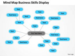 Business Flowchart Examples Mind Map Skills Display Powerpoint Slides 0515