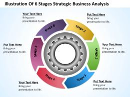 Business Flowchart Illustration Of 6 Stages Strategic Analysis Powerpoint Slides