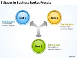 Business Flowcharts 3 Stages Businerss Spokes Process Powerpoint Slides