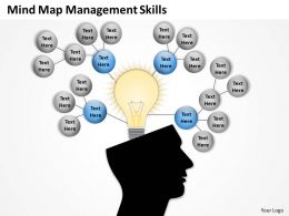 Business Flowcharts Mind Map Management Skills Powerpoint Templates PPT Backgrounds For Slides 0515
