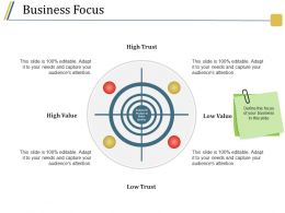 Business Focus Ppt Ideas