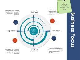 Business Focus Ppt Model