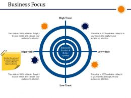 Business Focus Presentation Powerpoint Example