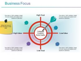 Business Focus Presentation Visual Aids