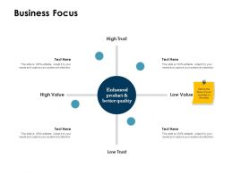 Business Focus Value Ppt Powerpoint Presentation Layouts Graphic Images
