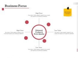 Business Focus Value Ppt Powerpoint Presentation Show Files