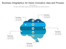 Business For Vision Innovative Idea And Process Infographic Template