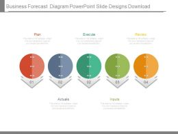 Business Forecast Diagram Powerpoint Slide Designs Download