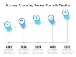 Business Forecasting Process Flow With Timeline