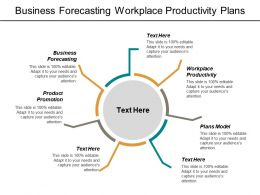 Business Forecasting Workplace Productivity Plans Model Product Promotion Cpb