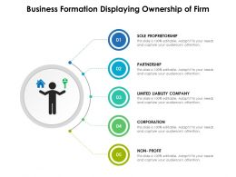 Business Formation Displaying Ownership Of Firm