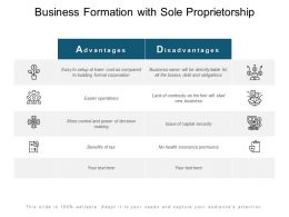 Business Formation With Sole Proprietorship