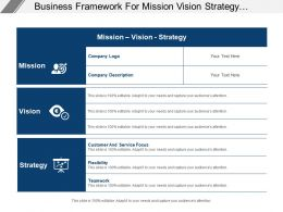 Business Framework For Mission Vision Strategy Covering Customer And Service Focus