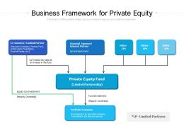 Business Framework For Private Equity