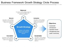 Business Framework Growth Strategy Circle Process
