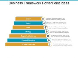 Business Framework Powerpoint Ideas Ppt