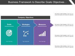 Business Framework To Describe Goals Objectives Strategies Of Current Company Portfolio