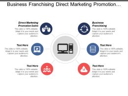 Business Franchising Direct Marketing Promotion Sales Marketing Advertising Strategies